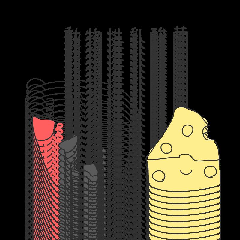 動物性乳酸菌