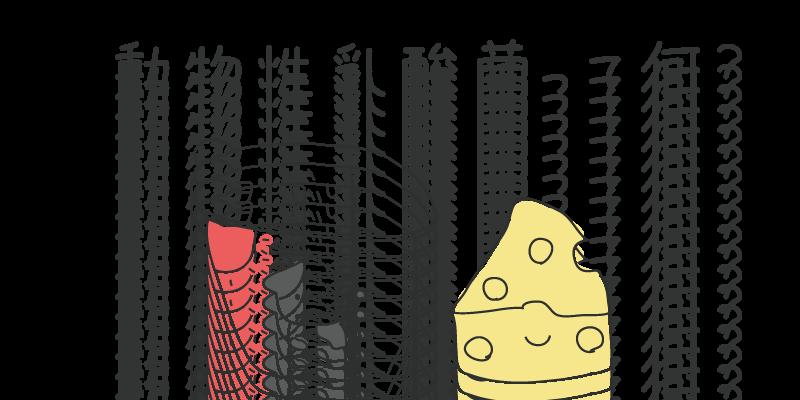 動物性乳酸菌2